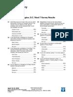 Ward 7 Democratic Primay poll results