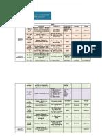Cronograma Tentativo Alumnos 15-04