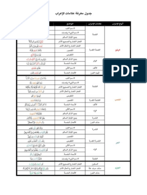 39438305 جدول معرفة علامات الإعراب Pdf