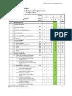 Struktur Kurikulum RPL 2013.2014