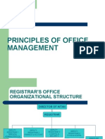 PRINCIPLES OF OFFICE MANAGEMENT
