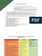 Criterios de Clasificación Triage