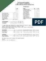 Game 21 Yankees 052408 box