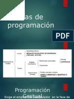 Formas de Programación