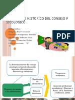 Historia Orientacion y asesoria psicologica