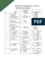Cartel de Contenidos Matemática-Física