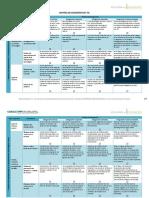 4.1. Matriz de Diagnóstico Tic