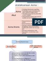 Alat Pengukur Tingkat Kontrol Asma
