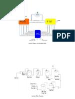 3 Diagram Alir