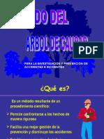 Investigacion Arbol de Causas