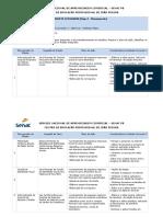 Temas Geradores Do Projeto Integrador - Felipe