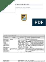 Planificación Anual 7mo Educación Fisica