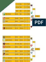 Federal C 2016 - Cuartos de Final - Vuelta