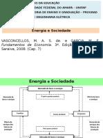 Energia Estrutura Mercado 2015 2