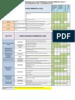 96819846-Eca-lmp-Reporte-Avance-Diciembre-2011.pdf