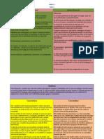 Modelos de Intervencion Psicologica