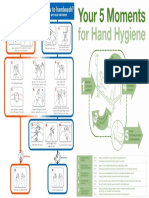 How to Hand Wash and Rub.pptx