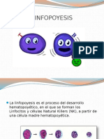 linfopoyesis