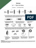 Cálculos e Tipos de Molas