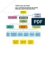 Organigrama Cgrd y Funciones de Los Equipos - PONAZAPA