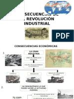 Consecuencias de La Revolución Industrial 2