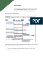Understanding Call Flow In.docx