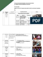 Laporan Pelaksanaan Program Kem Membaca 1malaysia 2016