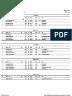 Resultats Categories 10Km