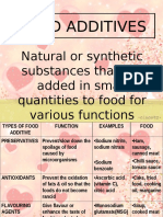 Food Additives Presentation