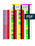 copy of 5th cfa data