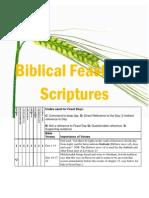 Biblical Feast Day Scriptures