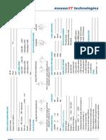 MeasurIT SINGER Application Data Sheet 0803