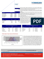 Derivative Trading Analysis by Mansukh Investment and Trading Solutions 6/5/2010