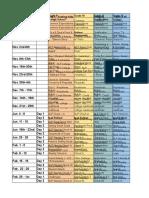 slp advisory schedule  2