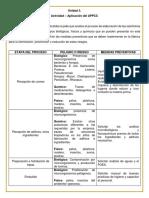 UNIDAD 3. Actividad – Aplicación Del APPCC. CURSO ADITIVOS