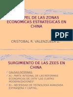 El Papel de Las Zonas Económicas Estratégicas en China