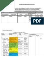 Planificación Por Unidad Bahía Mansa 2016