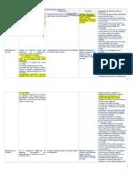 PlanificaciónPor Unidad.lenguaje 8vo