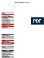 Patologi Sitemik I - Digesti (TABEL)