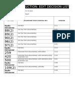 Radio Edit Decision List