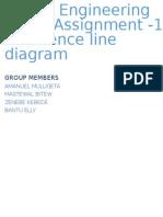 Influence Line Diagram calculation