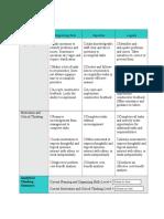 collaborative evaluation form