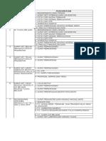 Chek List Persyaratan Pelayanan Bid. Mutasi