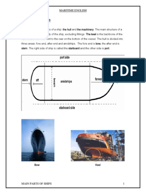 Parts of Ships PPT
