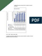 CAFR - Evolutia numarului de auditori financiari, persoane fizice, membri ai Camerei Auditorilor Financiari din Romania