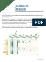 Document WWF