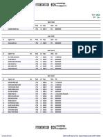 Resultats Categories Mini3 (2)