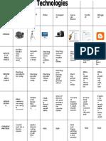 Technologies Table[1]