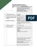 Daftar Indikator Mutu Unit Kerja Rs Meuraxa