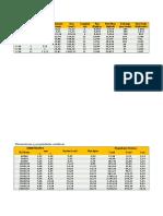Pesos y Medidas